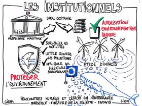 Le rôle des institutionnels
